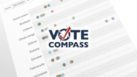 ABC Vote Compass